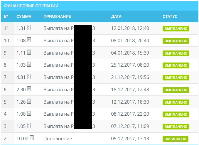 азино777 моментальные выплаты выплаты