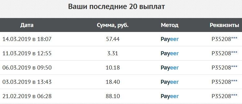 http://mxig.ru/img/vse-viplati-capital-money.jpg