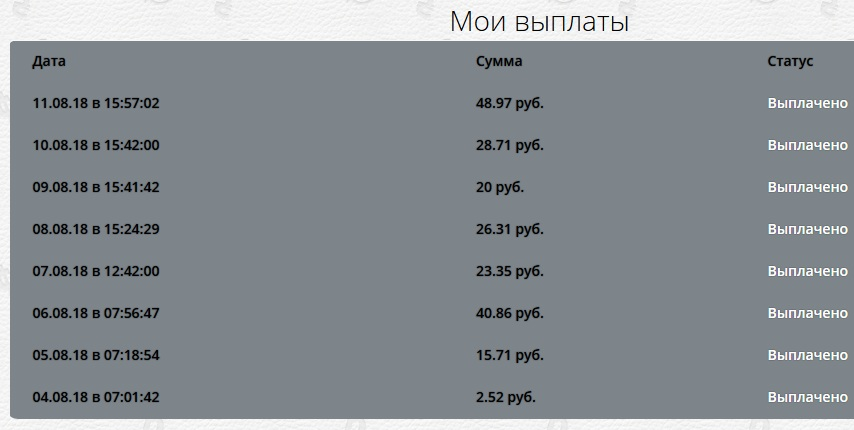 Все  выплаты money cards